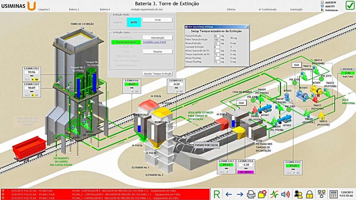 автоматизовані системи управління технологічними процесами проектування