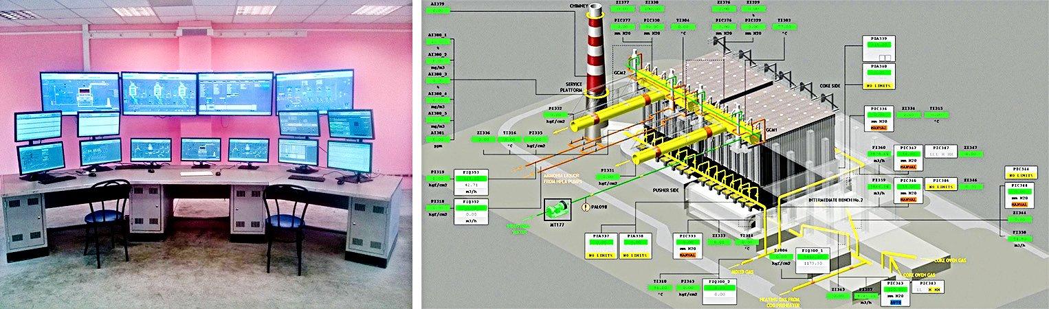 проектування автоматизованих систем управління технологічними процесами
