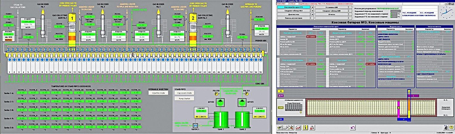 автоматизовані системи управління технологічними процесами