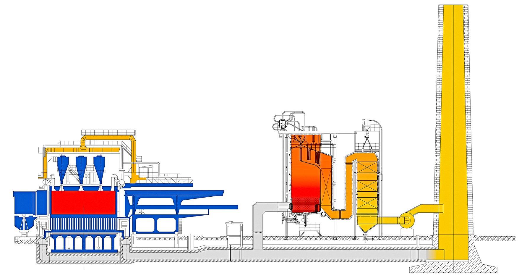 утилізація тепла димових газів